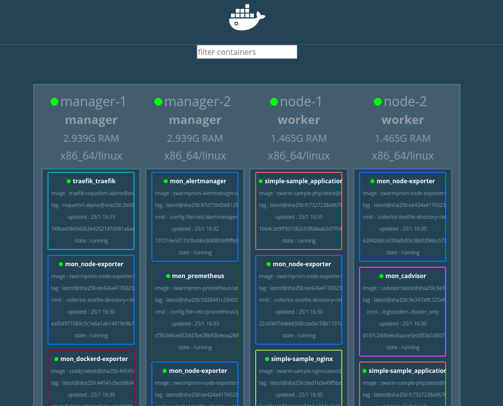 Challenges deploying PHP apps on multi node docker swarm